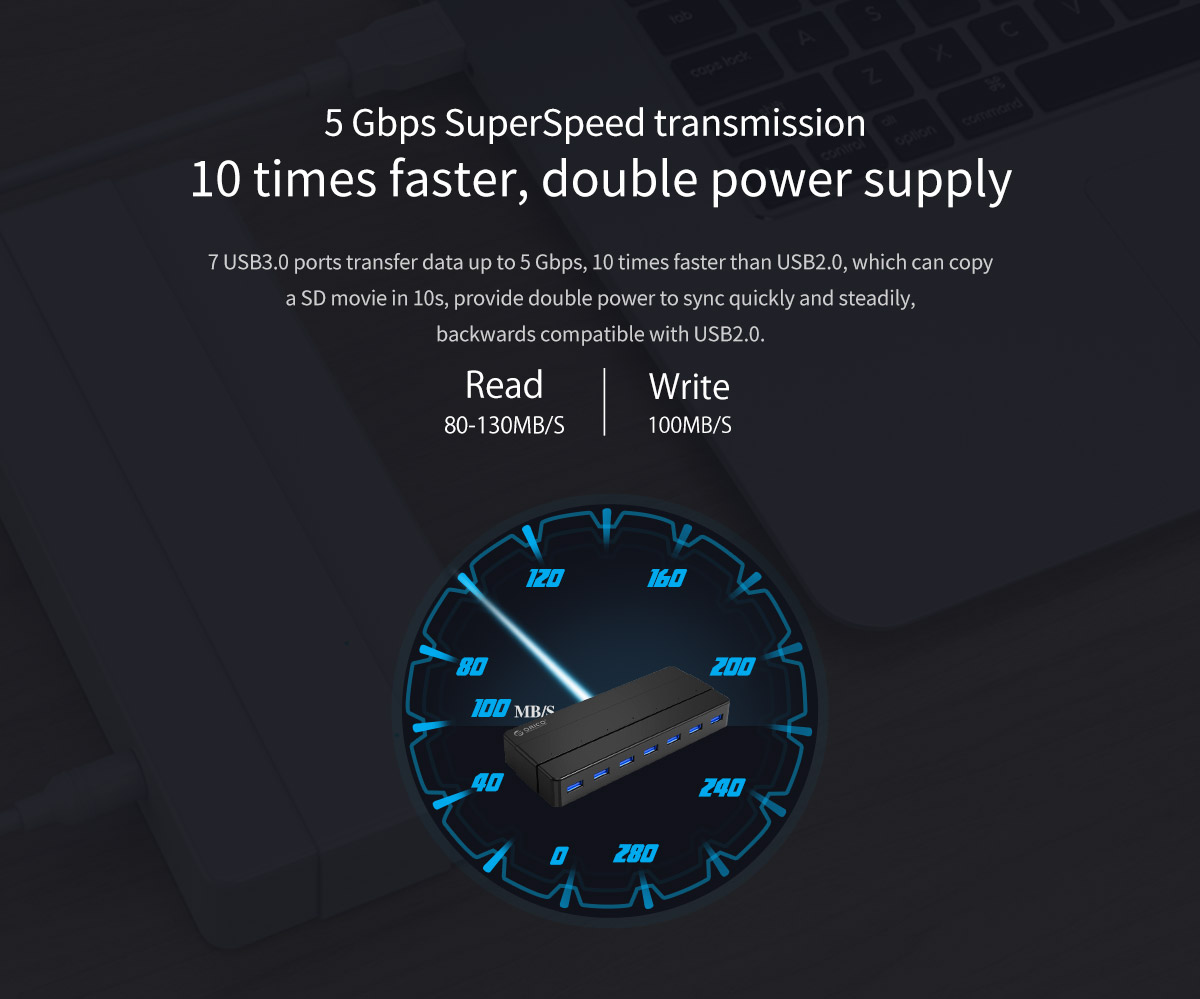 5Gbps superspeed transmission