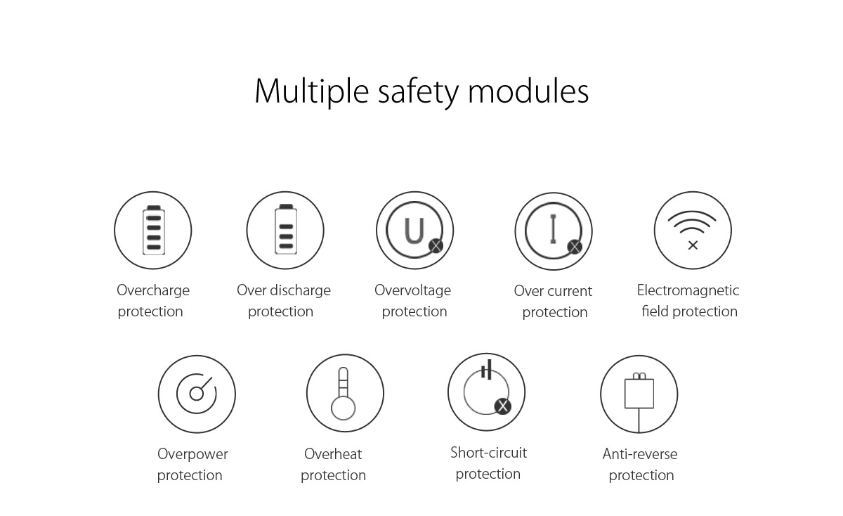 multiple safety modules