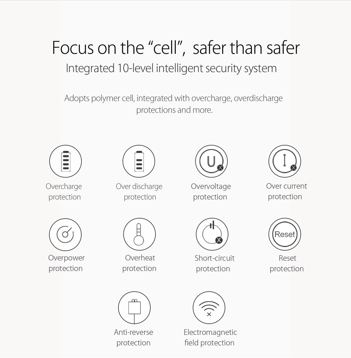 integrated 10-level intelligent security system