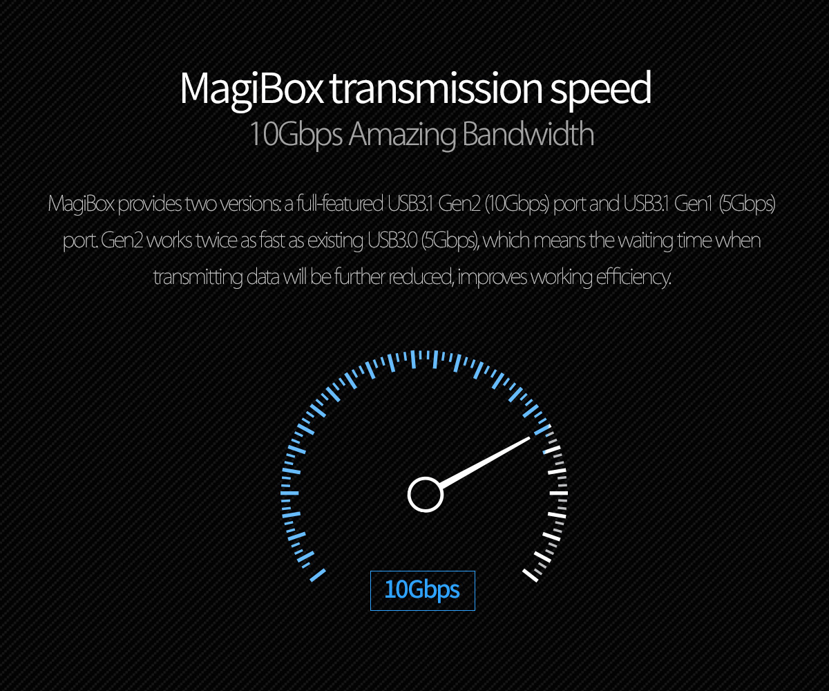 10Gbps/5Gbps transmission speed