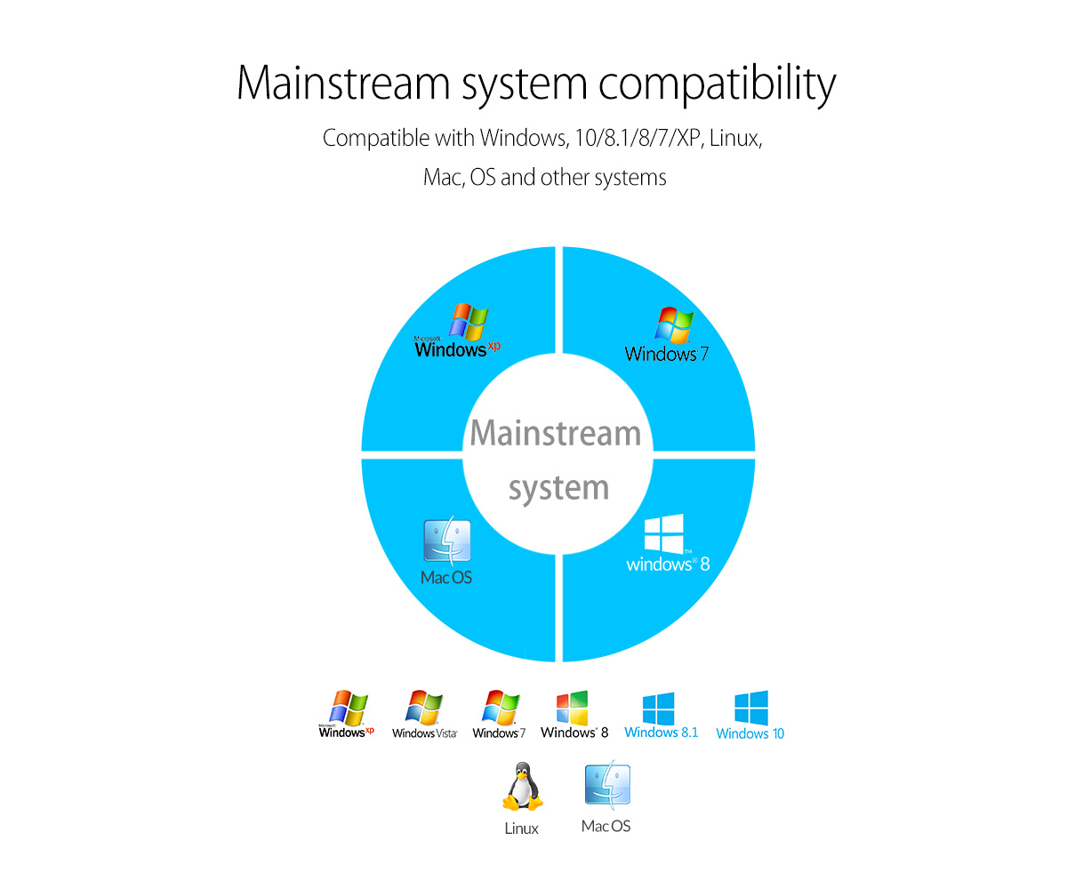 mainstream system compatibility