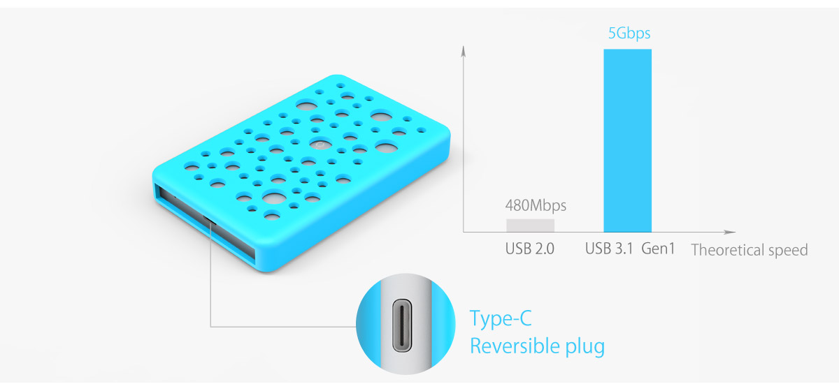 the type-C hard drive is USB3.1 double-sided plug, facing 4K challenge with new speed