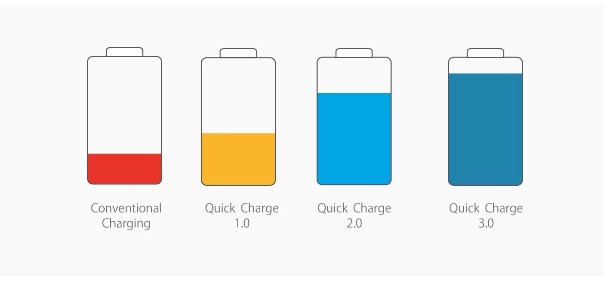 10000mAh power bank with quick charge