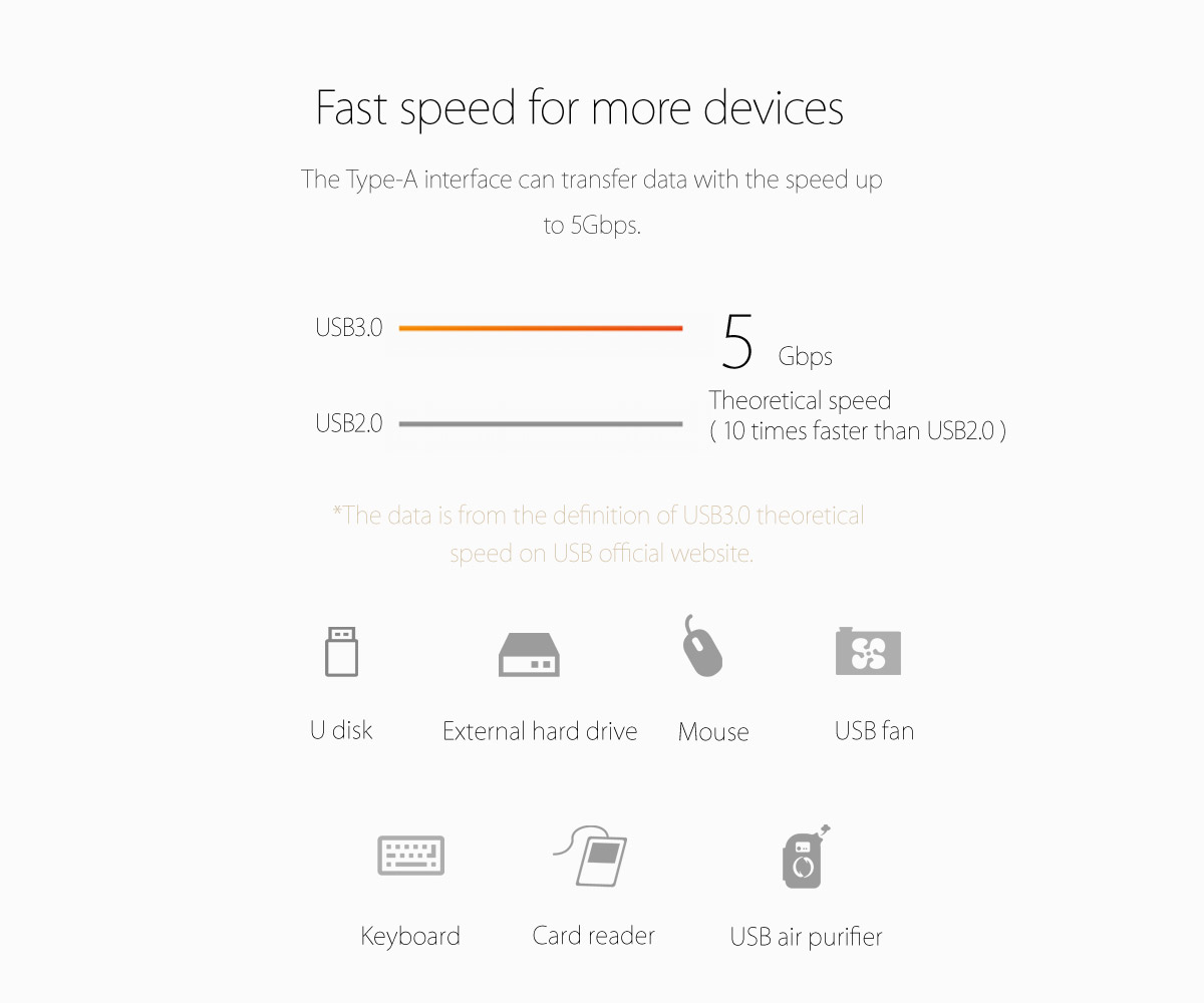 fast speed for more devices