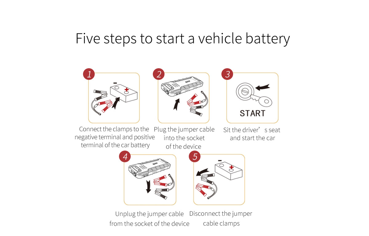 five steps to start a vehicle battery