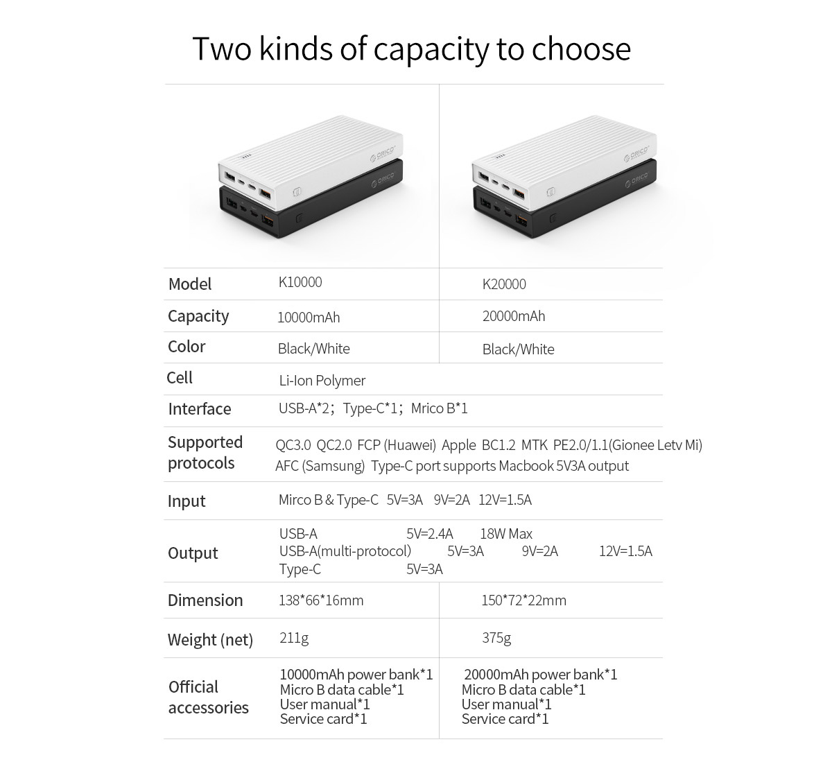 two kinds of capacity to choose