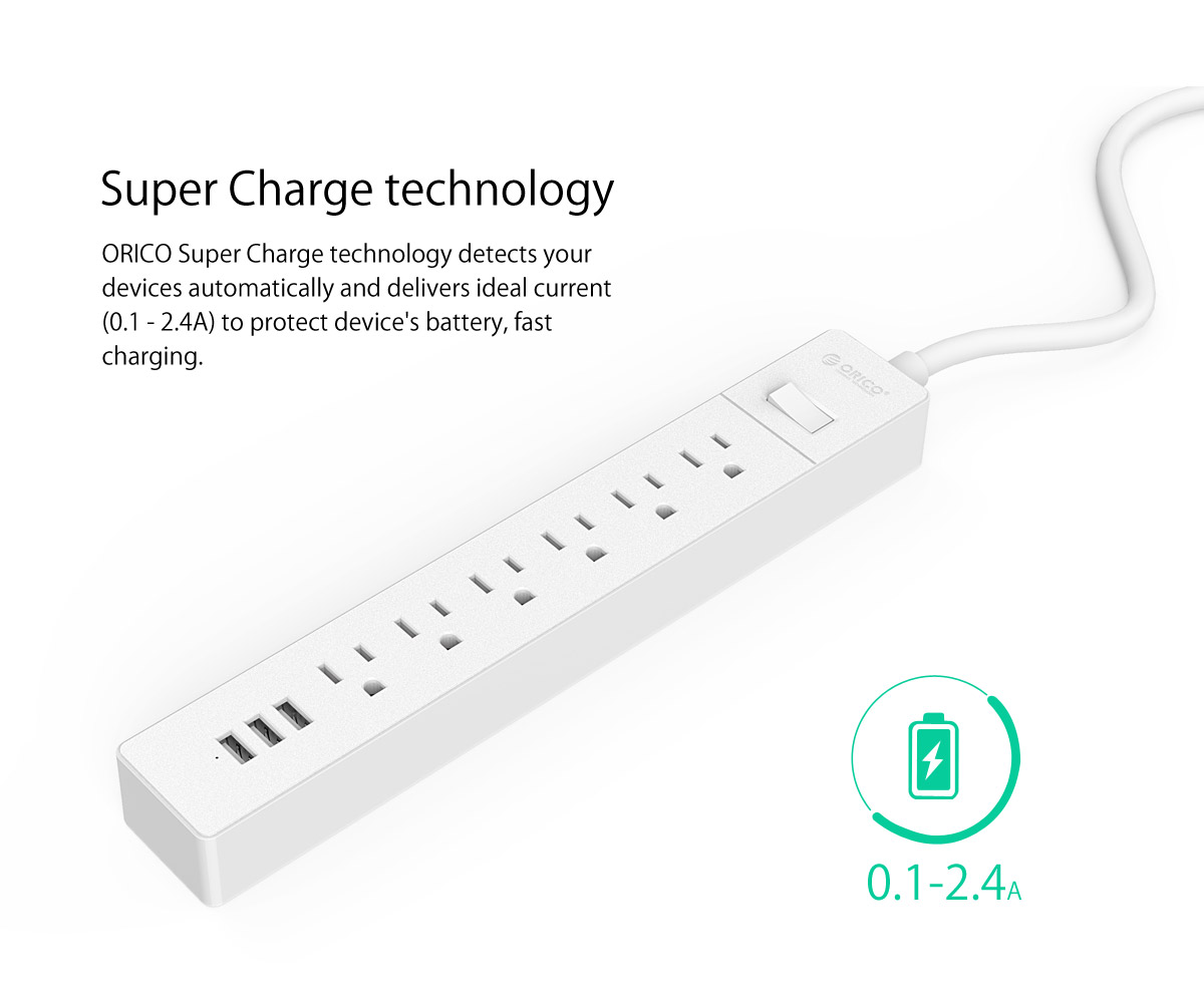super charge technology