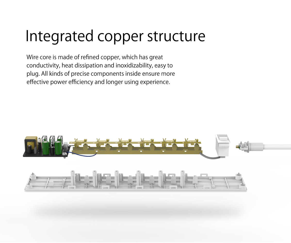 integrated copper structure