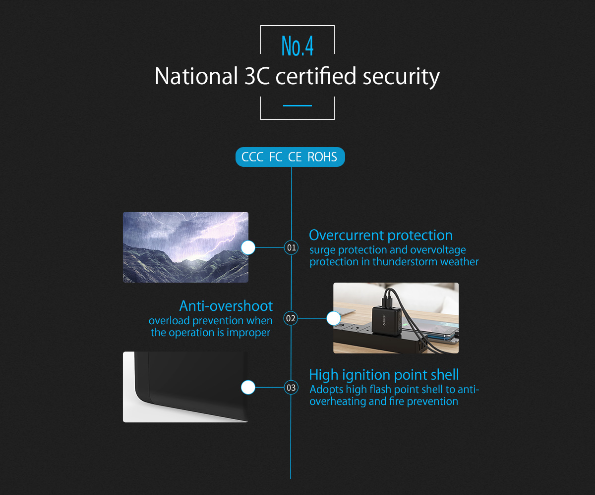 national 3C certified security