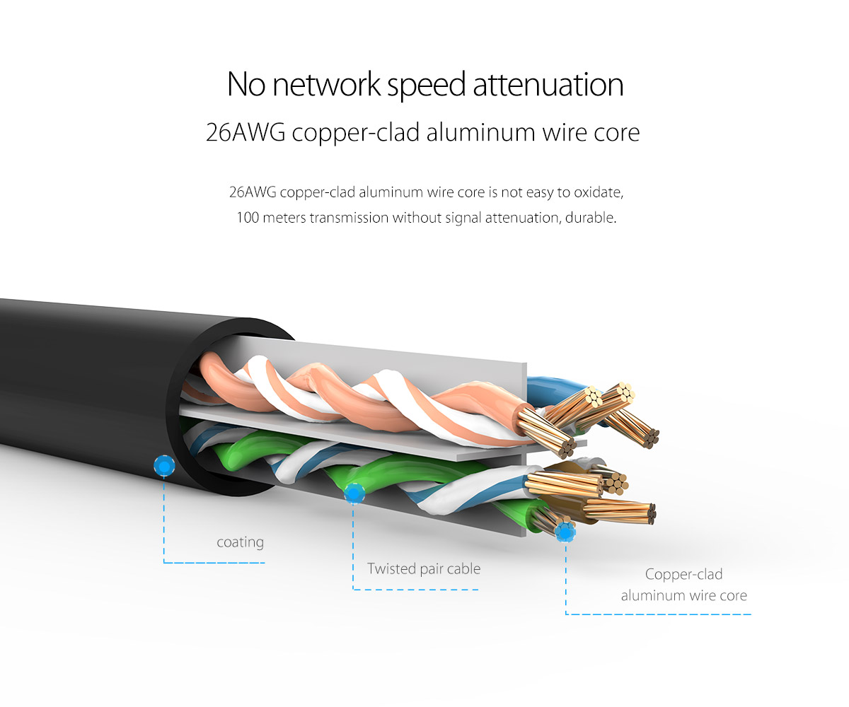 26AWG wire core, more durable