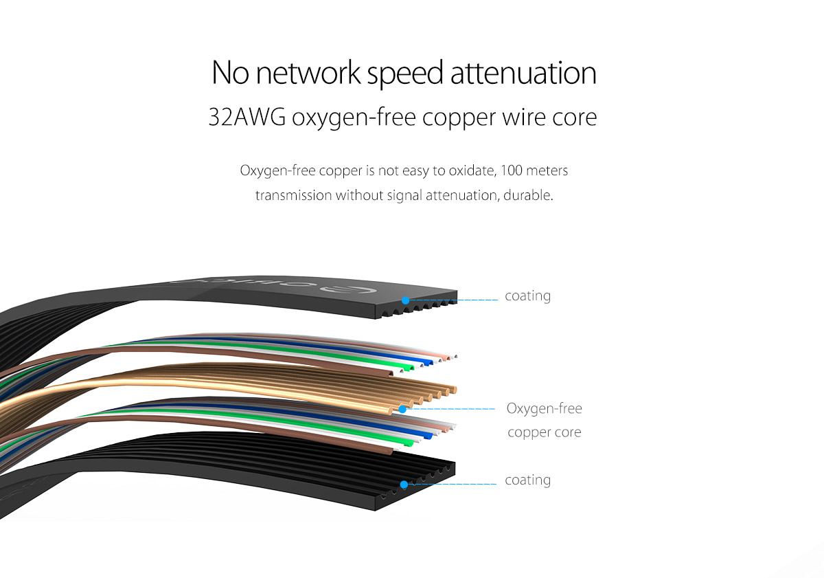32AWG pure copper core, more durable and reliable