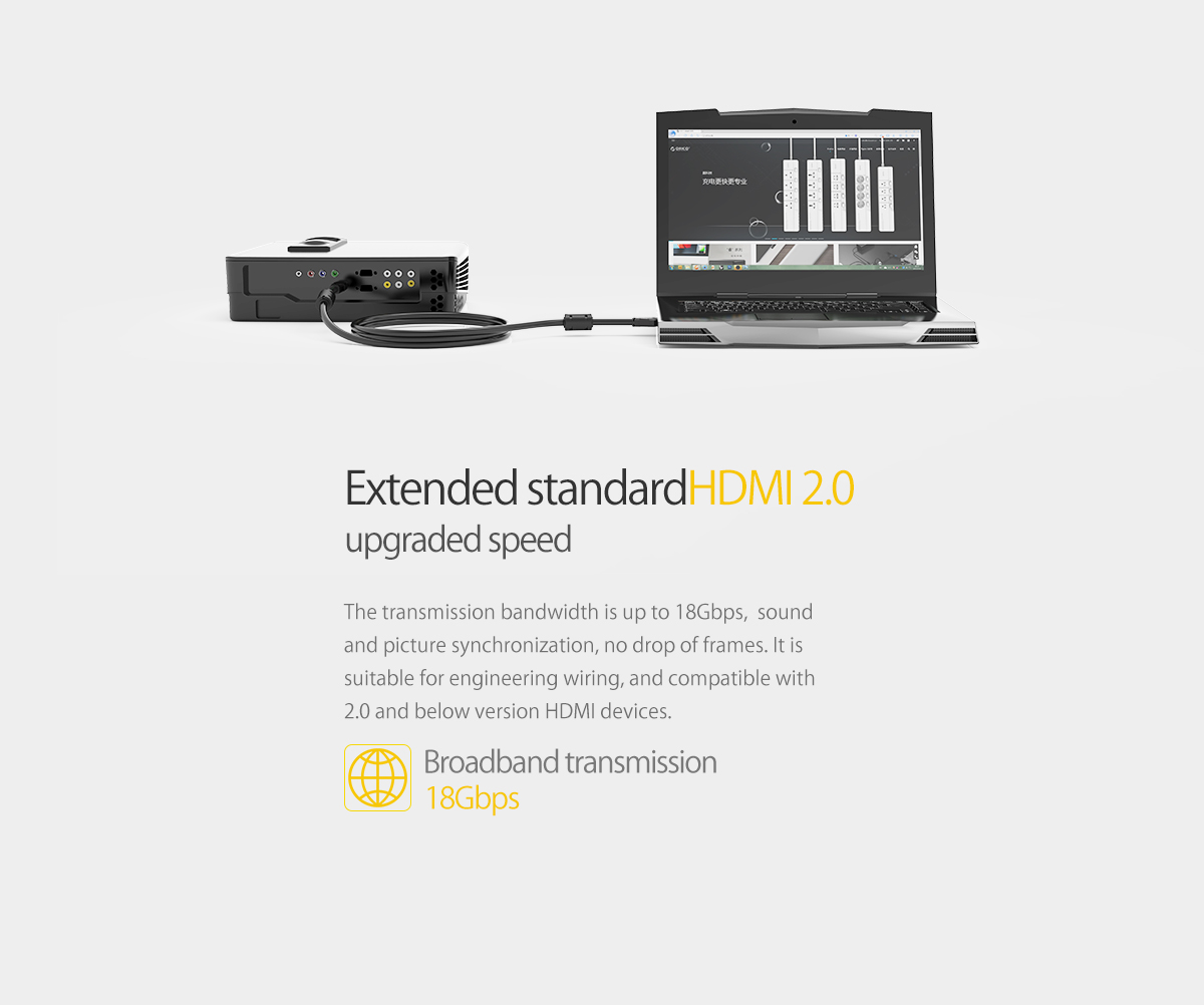 extended HDMI2.0 cable