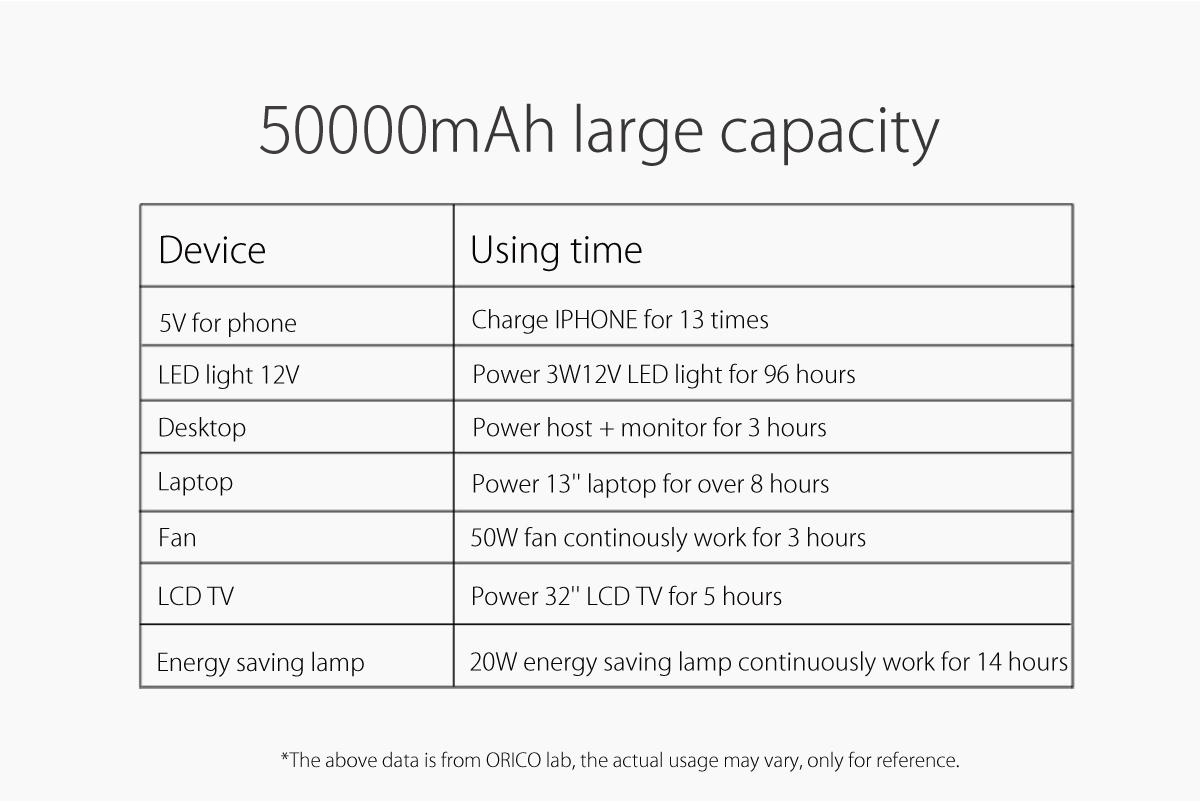 50000mAh large capacity