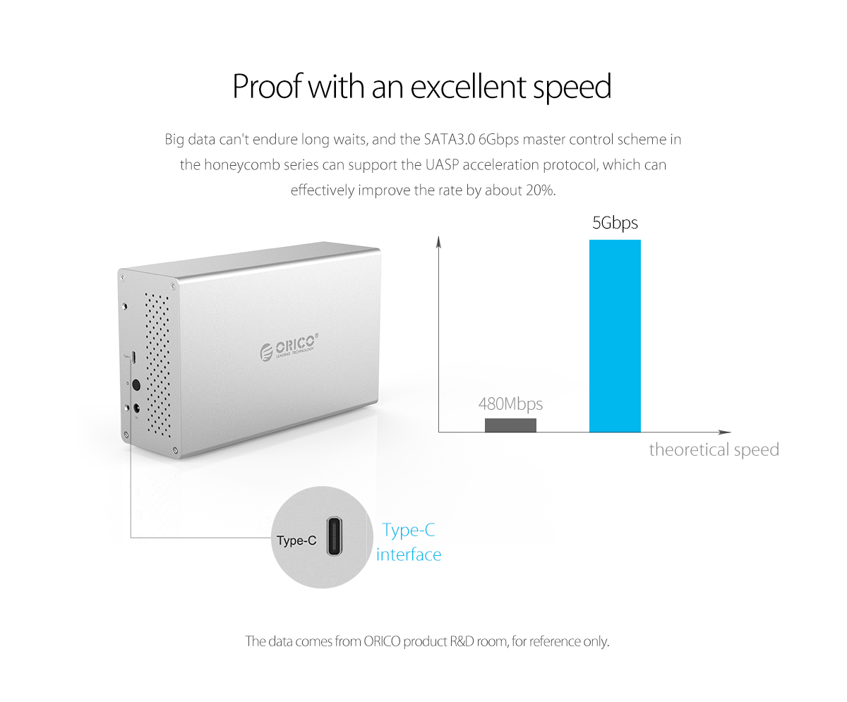 adopts Sata3.0 6Gbps chip and supports USAP acceleration